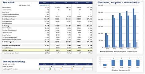 bankenkonforme finanzplanung einfach und schnell erstellen
