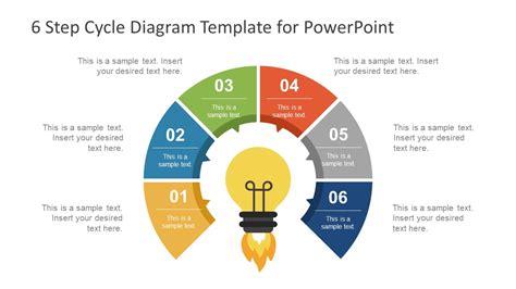 Step By Step Cycle Diagram by 6 Step Cycle Diagram Powerpoint Template Slidemodel