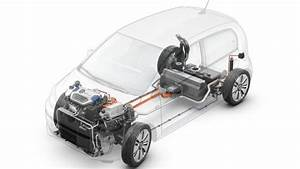 Motoren Für Elektroautos : zwei vw up und ein golf ein elektroauto nein viele ~ Kayakingforconservation.com Haus und Dekorationen