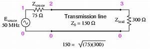 Impedance Transformation