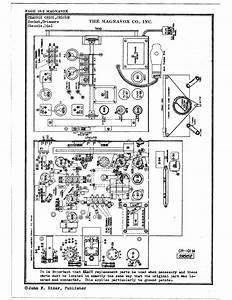 Magnavox Co  Cr101
