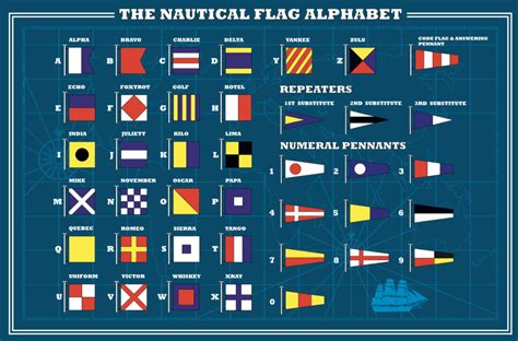 Boat Communication Flags by Nautical Flags Alphabet Sign Glide Boat Towing Sign
