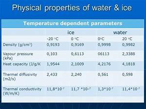 Water. - ppt video online download
