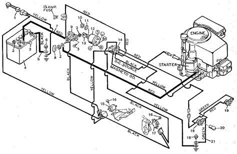 murray riding mower solenoid wiring diagram