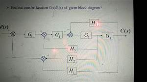 Block Diagram Reduction 5a