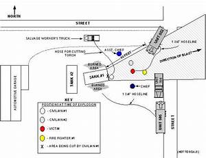 Fire Fighter Fatality Investigation Report F2000