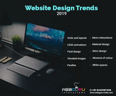 the top website design trends to follow in 2019