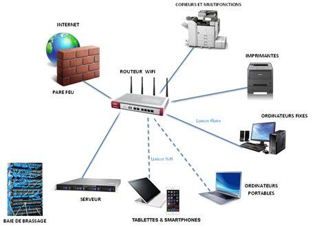 installation bureau informatique gloriant