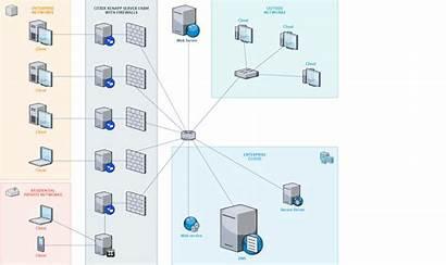 Network Diagram Draw Io Examples Diagrams Complex