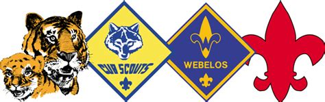 Cub scout ranks clipart collection