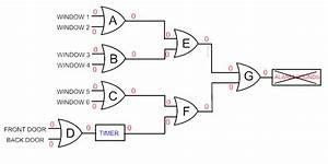 Example Logic Circuit
