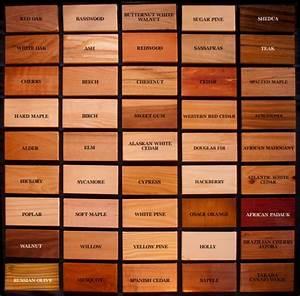 wood species oak red cedar pine alder cherry hickory maple