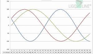 Mondphase Berechnen : erfahrungsbericht zur wirkung und berechnung des biorhythmus ~ Themetempest.com Abrechnung