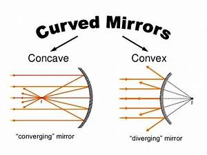 How Are Concave And Convex Mirrors Used