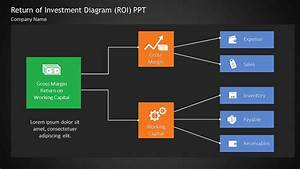 Return On Investment Diagram  Roi  Ppt