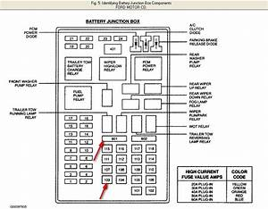 2005 Ford Expedition Eddie Bauer Fuse Diagram