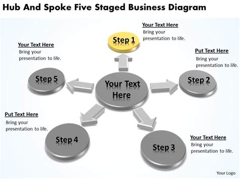 strategy management consultants hub  spoke  staged