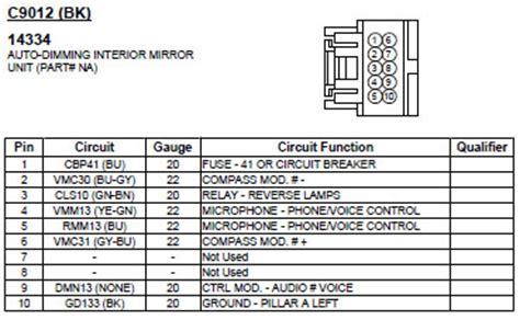 Wiring Diagram For Ford Explorer Sync Mirror Piin