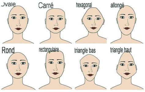 Coupe de cheveux pour visage rond : Quelles lunettes pour quel visage   Amanda Saurin