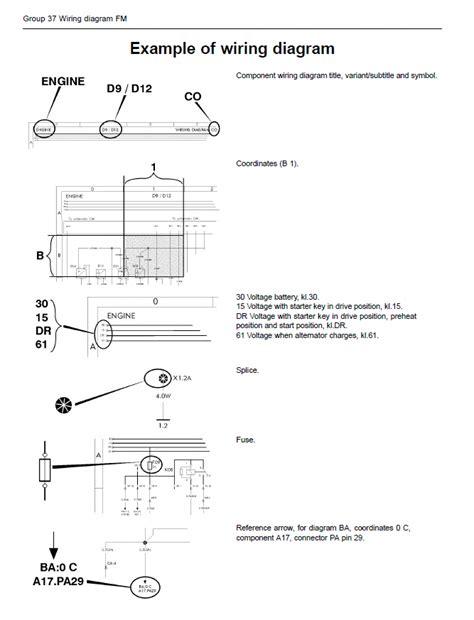 volvo truck fm euro 5 service manual pdf