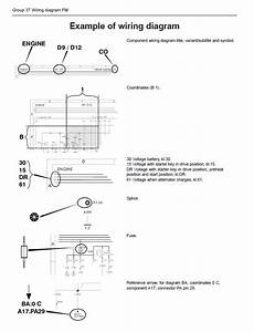 Manual Volvo Truck Wiring Diagrams