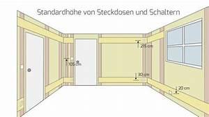 Elektrische Leitungen Verlegen Vorschriften : installationszonen f r elektrische leitungen in wohnr umen elektro wandelt ~ Orissabook.com Haus und Dekorationen