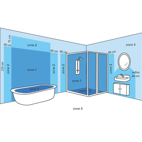 Bathroom Spotlights Zone 1 by Spotlights And Downlights Lights Ie