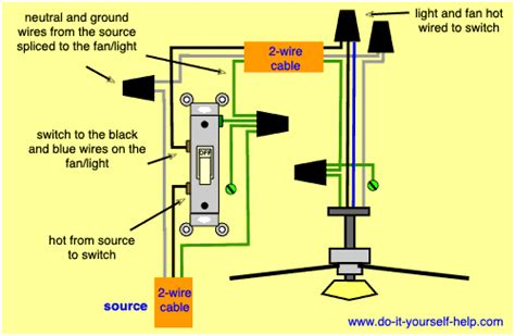 Diagram For Wiring An Schematic Powering Switch by Wiring Diagrams For A Ceiling Fan And Light Kit Do It