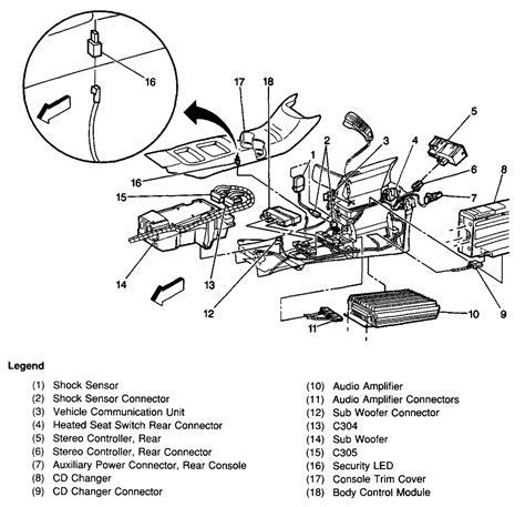 Buick Lesabre Airbag Wiring Diagram Fuse Box