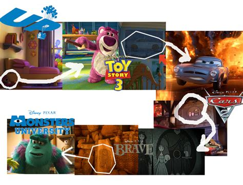 pixar easter egg tendency map  thearist  deviantart