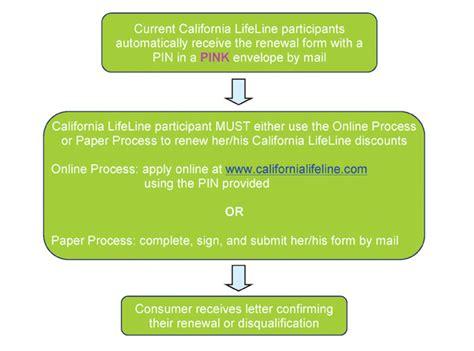 ca lifeline phone number ucan utility consumers network san diego