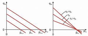 Leitungswiderstand Berechnen : bild kennfelder der laminardrossel variation des pumpendrucks p pu links variation der ~ Themetempest.com Abrechnung
