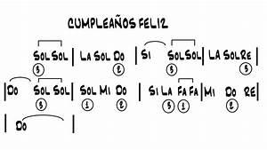 Cumpleaños Feliz para guitarra, tutorial y vídeos de práctica (Lección 20) La Escuela de