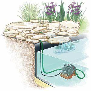 17 basta ideer om etang de jardin pa pinterest dammar for Beautiful decoration d un petit jardin 1 comment installer un ruisseau ou une cascade au bassin