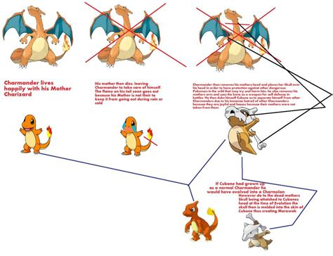 Another Cubone Theory (xpost From /r/pokemon