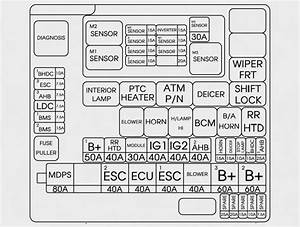 Hyundai Tucson Fuel Cell  2015 - 2016   U2013 Fuse Box Diagram