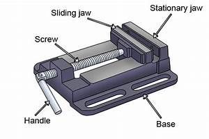 What are the parts of a machine vice?