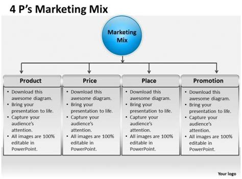 ps marketing mix     powerpoint
