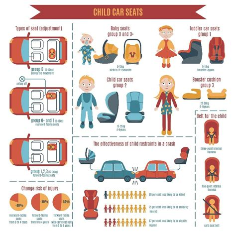 newborn car seats car seat safety tips that every parent should