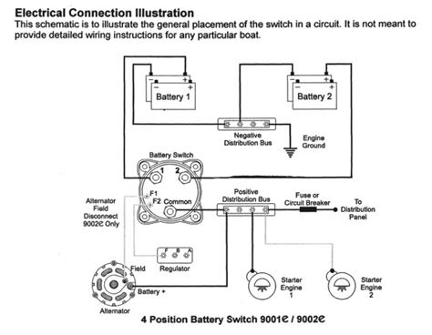 marine electrical wiring diagram wiring diagram with 2 battery boat wiring diagram wiring diagram and
