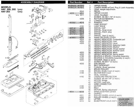 6500 sr electrolux vacuum cleaner parts diagram downloaddescargar