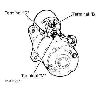 Ford 4 2l Engine Starter Wiring by 2000 Ford F150 Starter Removal Electrical Problem 2000