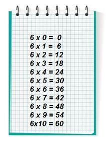 la table de multiplication de 6 tables de multiplication par 6 et 7