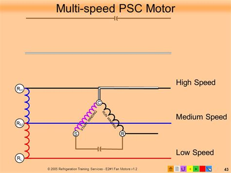 Multi Speed Blower Motor Wiring by E2 Motors And Motor Starting Modified Ppt