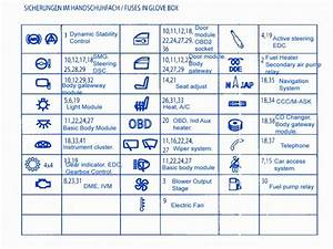 2000 Volvo S80 Fuse Box Diagram
