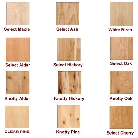 kitchen cabinets wood types wood species 6492
