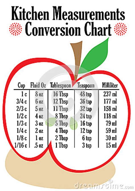 25ml in tablespoons how to convert fluid ounces to milliliters