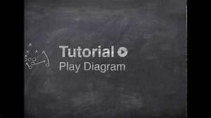 Ipad V1 5 - Play Diagram