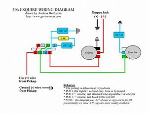 Esquire Wiring Position 1