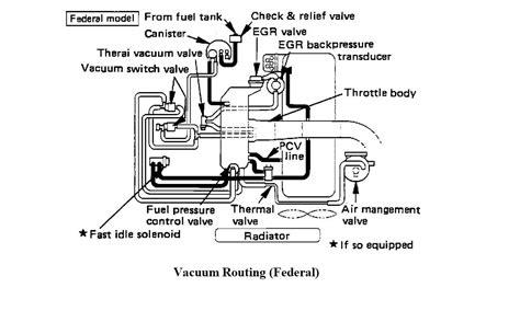 Need Vaccum Diagram For Isuzu Rodeo With